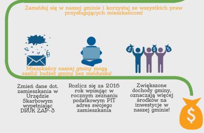Zamelduj się w gminie Jabłonna w 2017 roku!