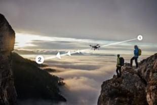 Drony - nowa rzeczywistość biznesu i rynku pracy