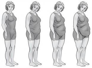 Jaki masz typ brzucha?