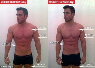 Ross Edgley schudł 10 kilo w ciągu doby. Co chciał udowodnić?