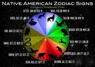Indiańskie znaki Zodiaku