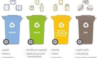Jak segregować odpady? Ministerstwo Środowiska podpowiada