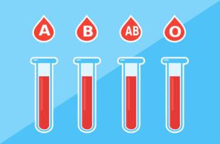 Co grupa krwi mówi na twój temat?