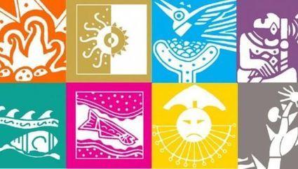 Pakatnamu - horoskop Inków. Poznaj swoje cechy charakteru
