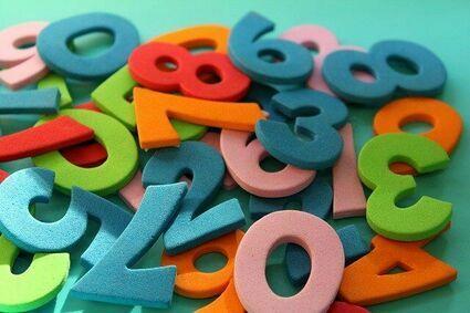 Szczęśliwe liczby dla znaków zodiaku