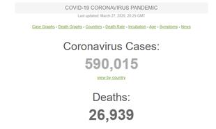 Gdzie śledzić na bieżąco rozwój pandemii koronawirusa na świecie