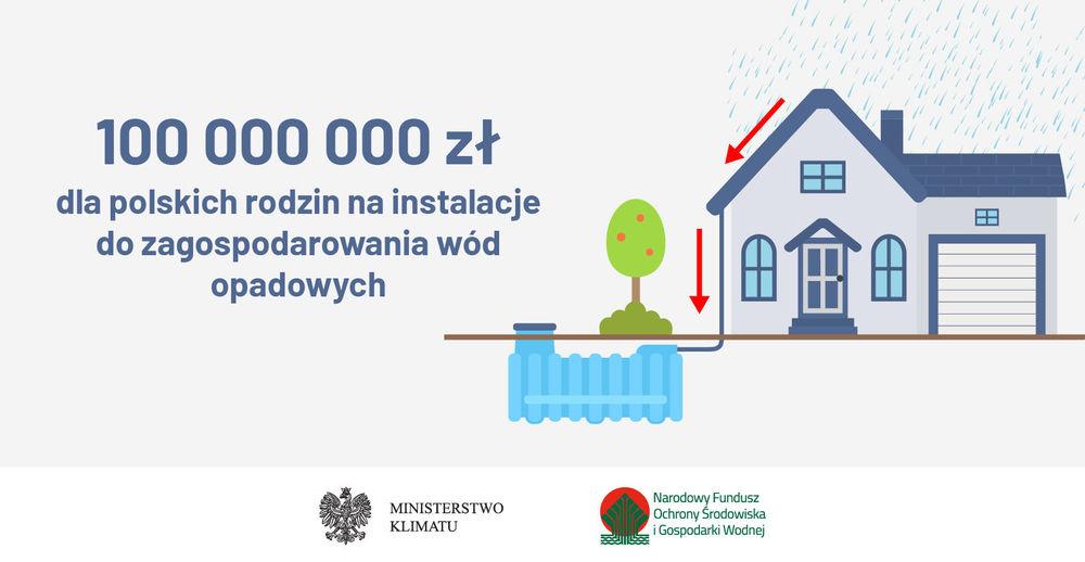"""Nabór wniosków dla zadań realizowanych w ramach Programu Priorytetowego """"Moja Woda"""" na lata 2020 -2024"""