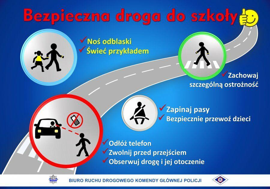 Bezpieczna droga do szkoły…..