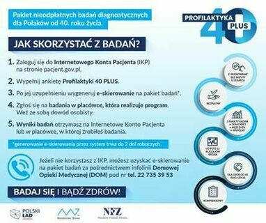 Profilaktyka 40 Plus - NFZ