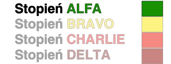 1. stopień alarmowy ALFA-CRP