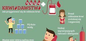 Wakacyjna wojewódzka akcja honorowego oddawania krwi