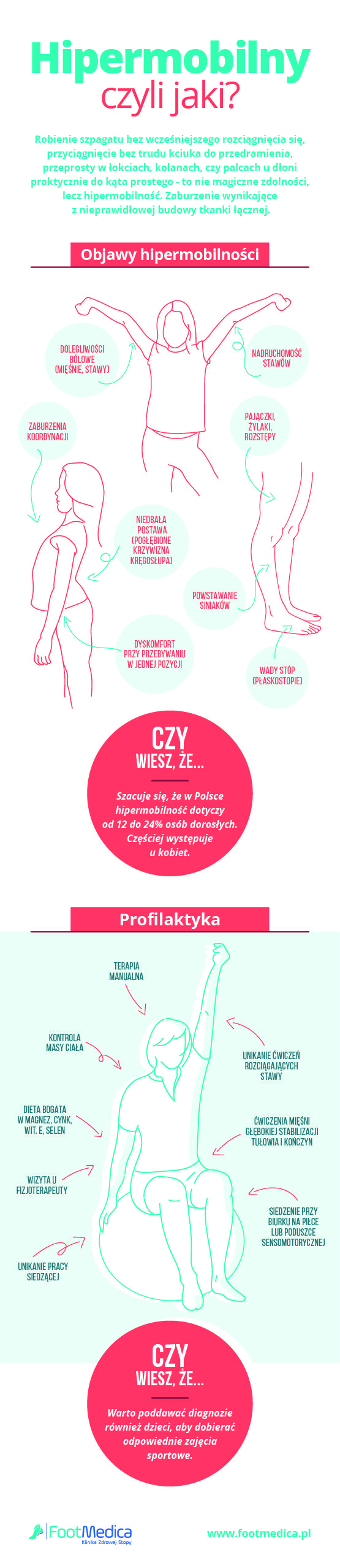 hiprmobilny