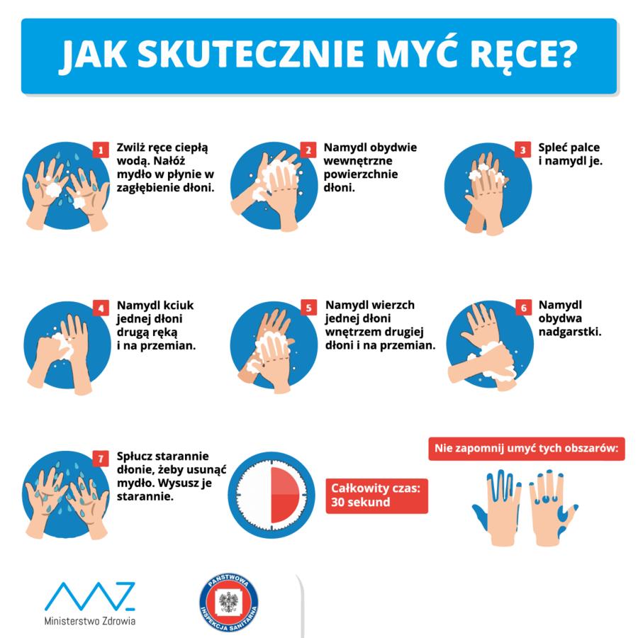 Plakat - Jak skutecznie myć ręce JAK SKUTECZNIE MYĆ RĘCE? Zwilż ręce ciepłą wodą. Nałóż mydło w płynie w zagłębienie dłoni. Namydl obydwie wewnętrzne powierzchnie dłoni. 3 Spleć palce i namydl je. Namydl kciuk jednej dłoni drugą ręką i na przemian. 5 Namydl wierzch jednej dłoni wnętrzem drugiej dłoni i na przemian. 6 Namydl obydwa nadgarstki. Nie zapomnij umyć tych obszarów: 7 Spłucz starannie dłonie, żeby usunąć mydło. Wysusz je starannie. Całkowity czas: 30 sekund