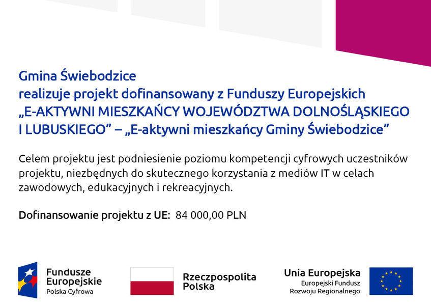 plakat dotyczący projektu e-aktywni
