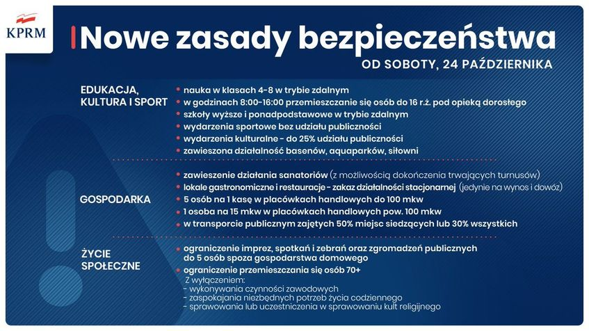 Informacja o nowych zasadach bezpieczeństwa. Biały tekst na granatowym tle.